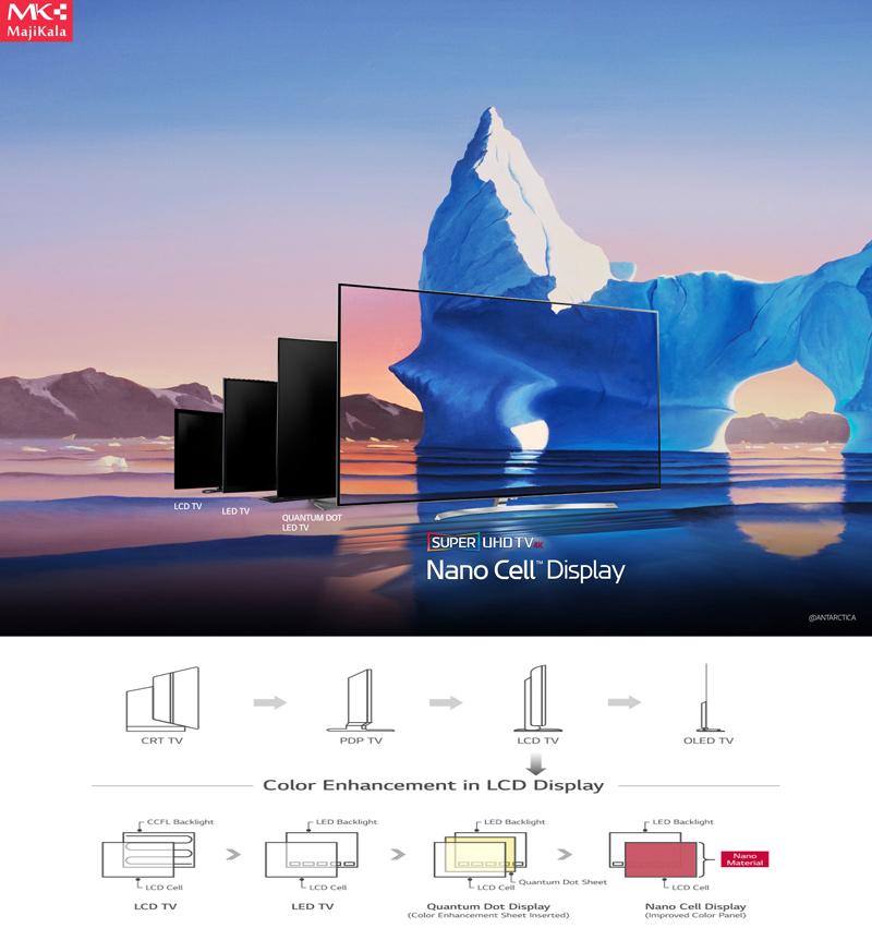 صفحه نمایش نانو سل ال جی سوپر آلترا اچ دی